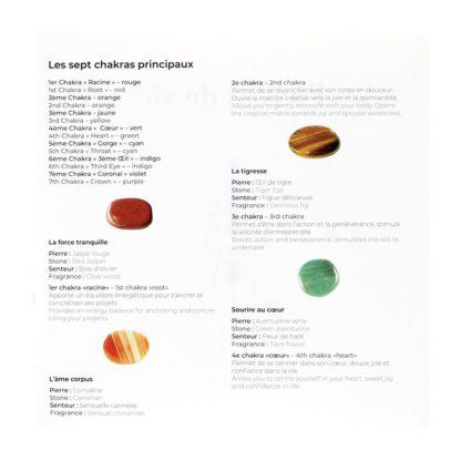 Livret du Coffret de neuf mini bougies parfumées ornées de pierres semi-précieuses